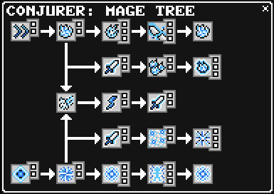Mage Tree.png
