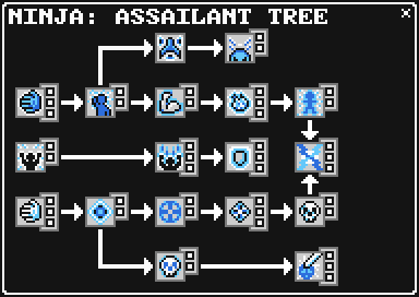 Assailant Tree.png